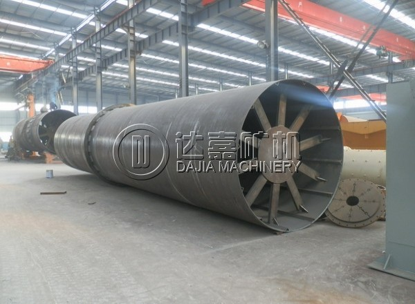 Cement Rotary Kiln Process