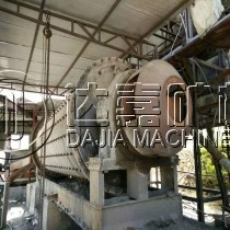 Grinding Ball Mill Working in Shangxi Province